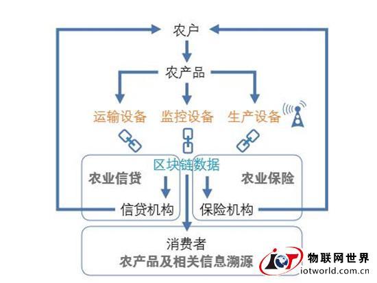 电路 电路图 电子 设计 素材 原理图 550_413