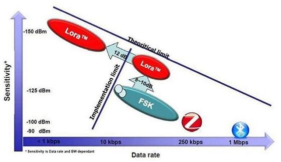物联网水表(LoRa)系统解决方案