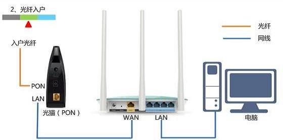 路由器百科:无线路由器设置实操步骤详解