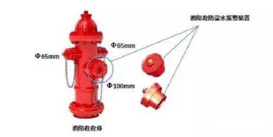 城市消火栓智能报警系统中的传感器应用案例