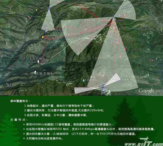 森林防火4g lte无线专网解决方案