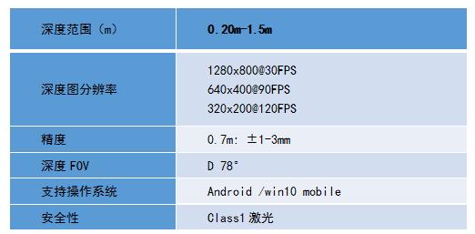 Face ID结构光技术,奥比中光PK iPhoneX 哪家强? AR资讯 第9张