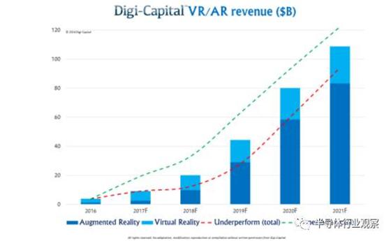 Nvidia会成为下一个Intel吗?