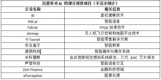 不被邀请又怎样!马云都快买下中国AI芯片的半壁江山了,直怼腾讯和百度