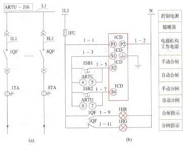 66s双绕组互感器采集,32条馈线用2台artu-m32遥测