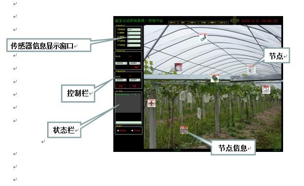 畜牧业温室生长环境无线感知与智能调控系统
