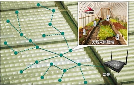 基于智能传感技术的无线温湿度采集系统方案