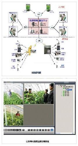苏州新导科技智慧农业物联网解决方案