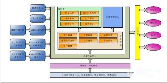 玖坤物料/产品追溯管理系统案例