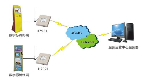 宏电3G路由器在数字标牌行业的应用