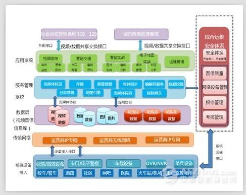 大华视频综合管理平台解决方案护航沈阳平安城市建设