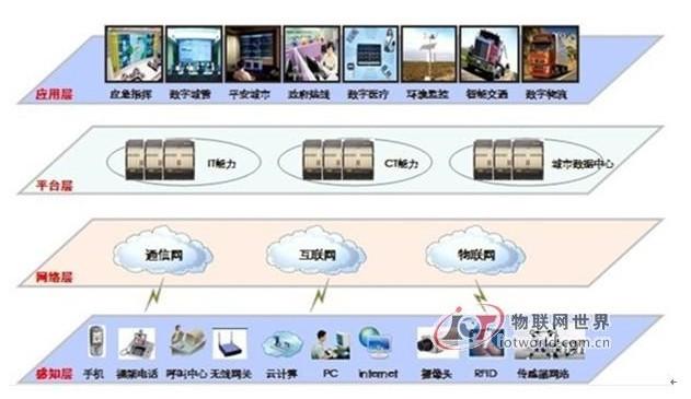 西奥:沈阳日报报业集团一卡通系统应用案例