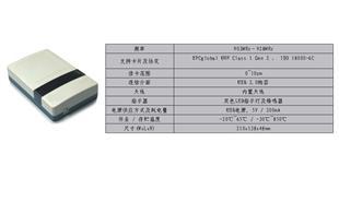 桌面型读卡器