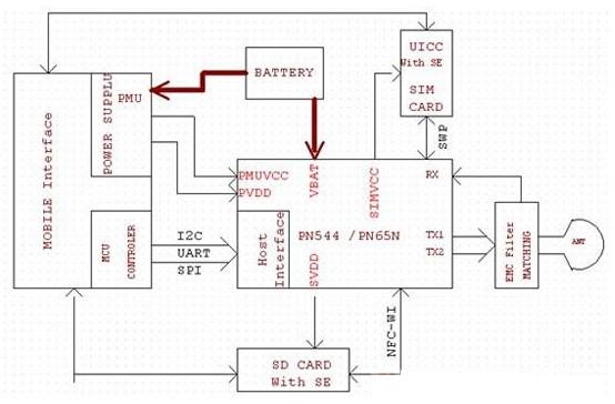一种实用的NFC电子钱包解决方案