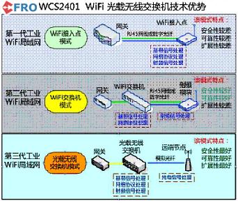 东华软件数字化矿山建设解决方案