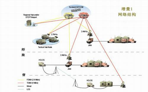 美军深度运用云计算技术 作战验证Ⅱ证实可行性