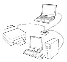 软众打印管理专家解决方案