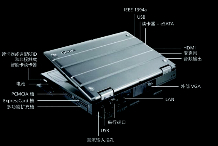 14寸半坚固型笔记本电脑XJ-PD400