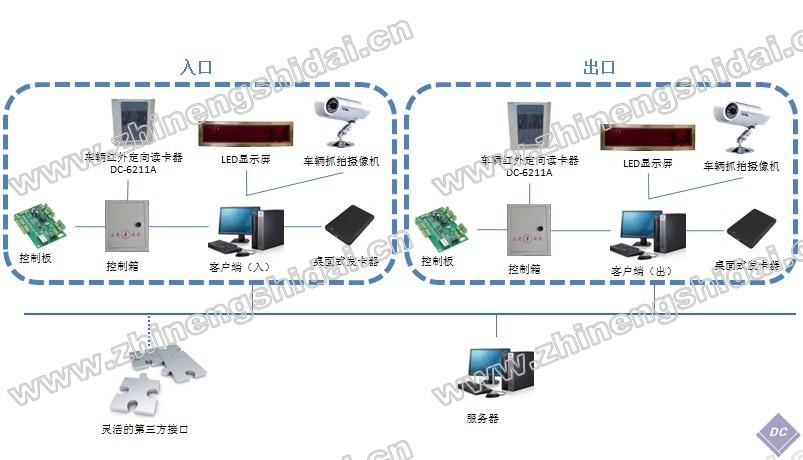 鼎创恒达RFID司机人员考勤管理系统