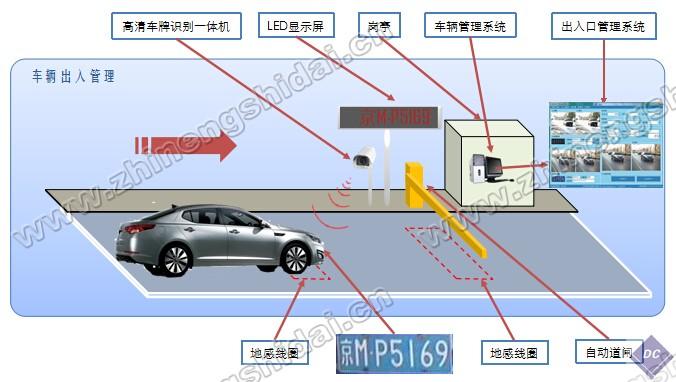 RFID物联网高清车牌智能识别收费教学实训系统