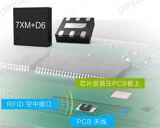 SMD封装芯片-GRP7XM+D6