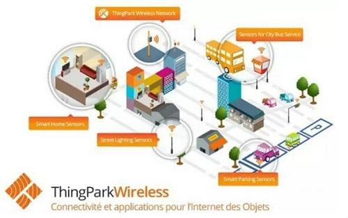 ThingPark是一个怎样的物联网平台?