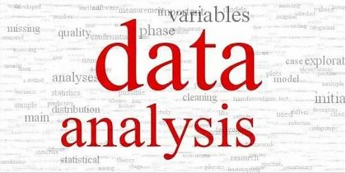数据分析8个流程与常用7个思路