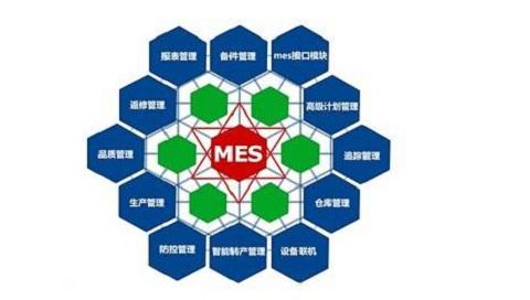 """""""MES与APS""""——智慧工厂"""