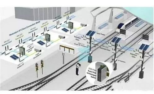 开启工业物联网项目要考虑的八大要点