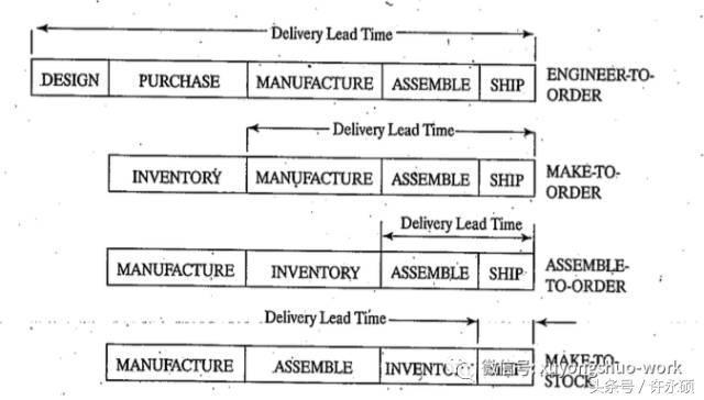 其实你可以这样理解工业4.0