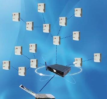 智能农业无线监控系统方案
